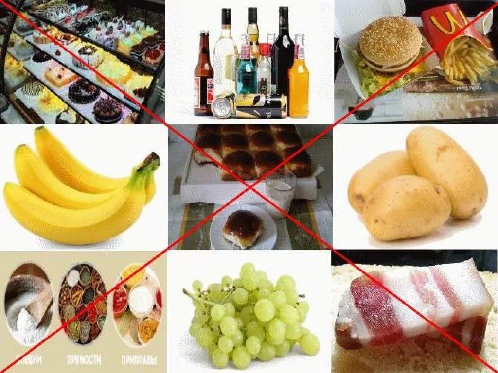 Изжога при диабете 2 типа