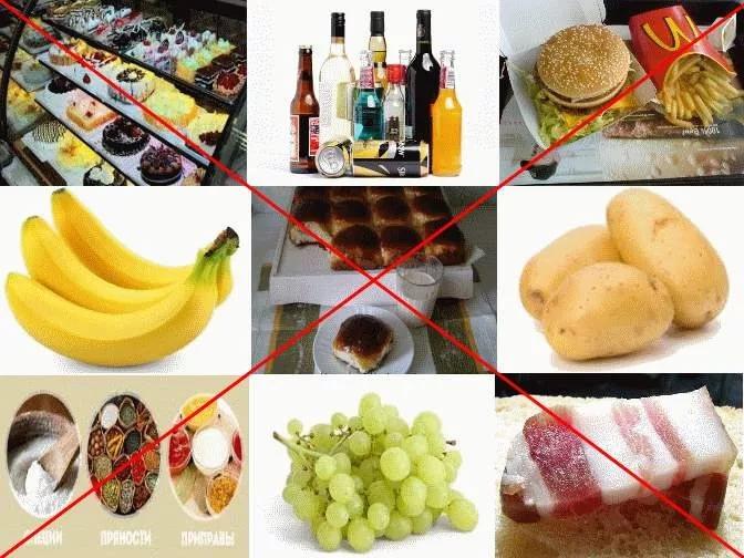 Питание для похудения при сахарном диабете